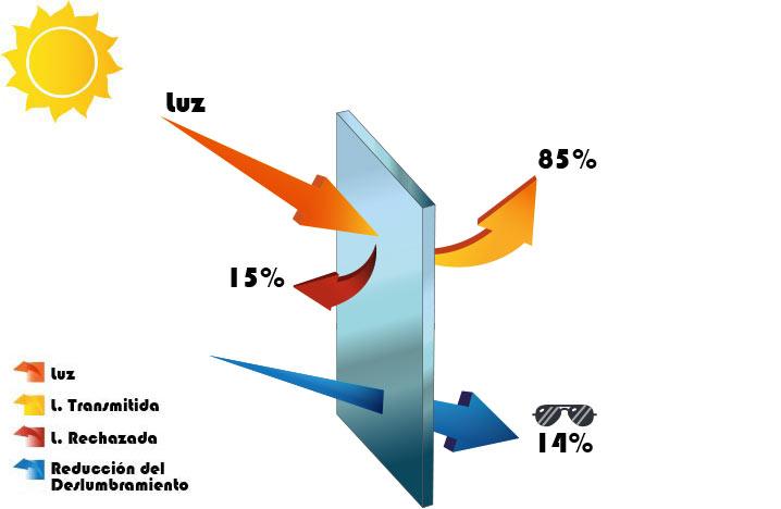 grafico2-safe-4-mil-int.jpg